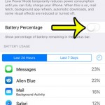 How to Disable Battery Percentage Display on an iPhone 6